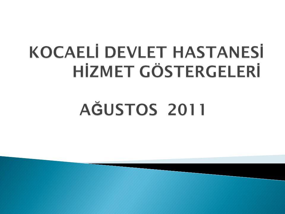 HEDEF 35 AĞUSTOS 2011 CERRAHİ BRANŞLAR ORTALAMASI 26,17 AĞUSTOS 2011 HASTANE ORTALAMASI 24,14