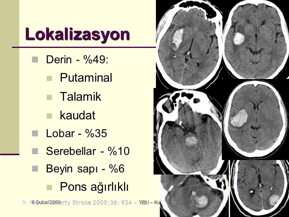 6 Şubat 2009 YBU – Kursu N. Afşar Lokalizasyon Derin - %49: Derin - %49: Putaminal Putaminal Talamik Talamik kaudat kaudat Lobar - %35 Lobar - %35 Ser