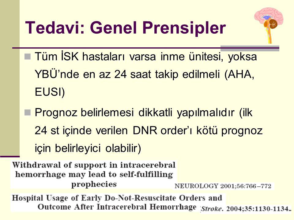 6 Şubat 2009 YBU – Kursu Tedavi: Genel Prensipler Tüm İSK hastaları varsa inme ünitesi, yoksa YBÜ'nde en az 24 saat takip edilmeli (AHA, EUSI) Tüm İSK