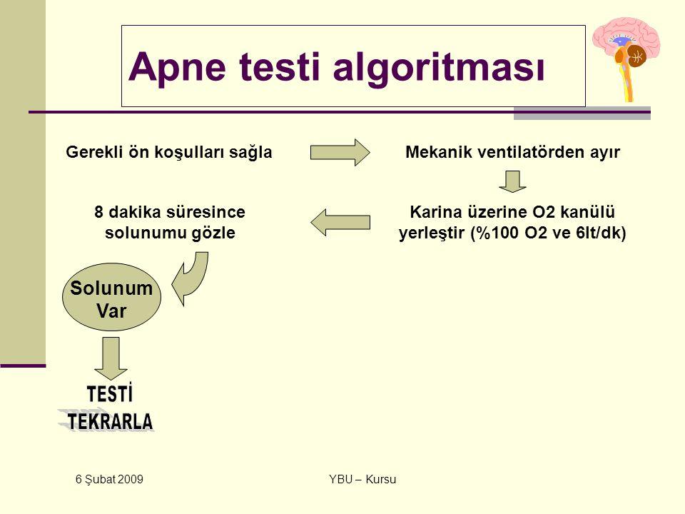 6 Şubat 2009 YBU – Kursu Apne testi algoritması Gerekli ön koşulları sağlaMekanik ventilatörden ayır Karina üzerine O2 kanülü yerleştir (%100 O2 ve 6l