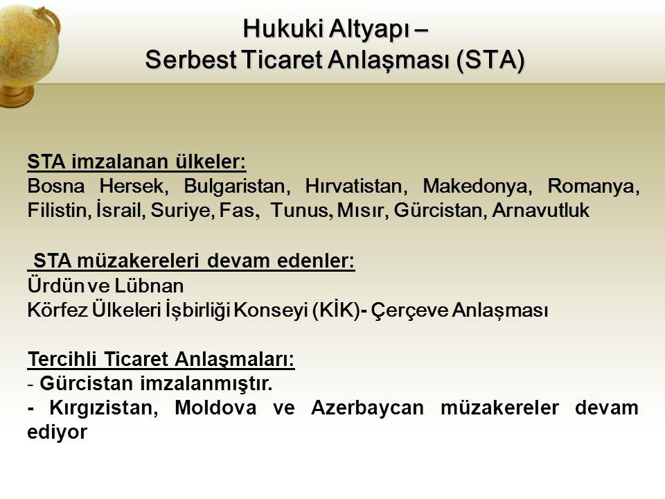 STA imzalanan ülkeler: Bosna Hersek, Bulgaristan, Hırvatistan, Makedonya, Romanya, Filistin, İsrail, Suriye, Fas, Tunus, Mısır, Gürcistan, Arnavutluk