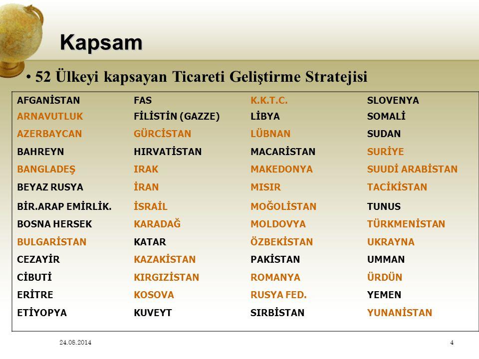 Kapsam 4 52 Ülkeyi kapsayan Ticareti Geliştirme Stratejisi AFGANİSTANFASK.K.T.C.SLOVENYA ARNAVUTLUKFİLİSTİN (GAZZE)LİBYASOMALİ AZERBAYCANGÜRCİSTANLÜBN