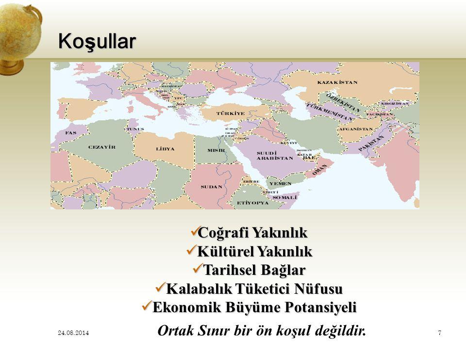 Ko ş ullar 724.08.2014 Coğrafi Yakınlık Coğrafi Yakınlık Kültürel Yakınlık Kültürel Yakınlık Tarihsel Bağlar Tarihsel Bağlar Kalabalık Tüketici Nüfusu
