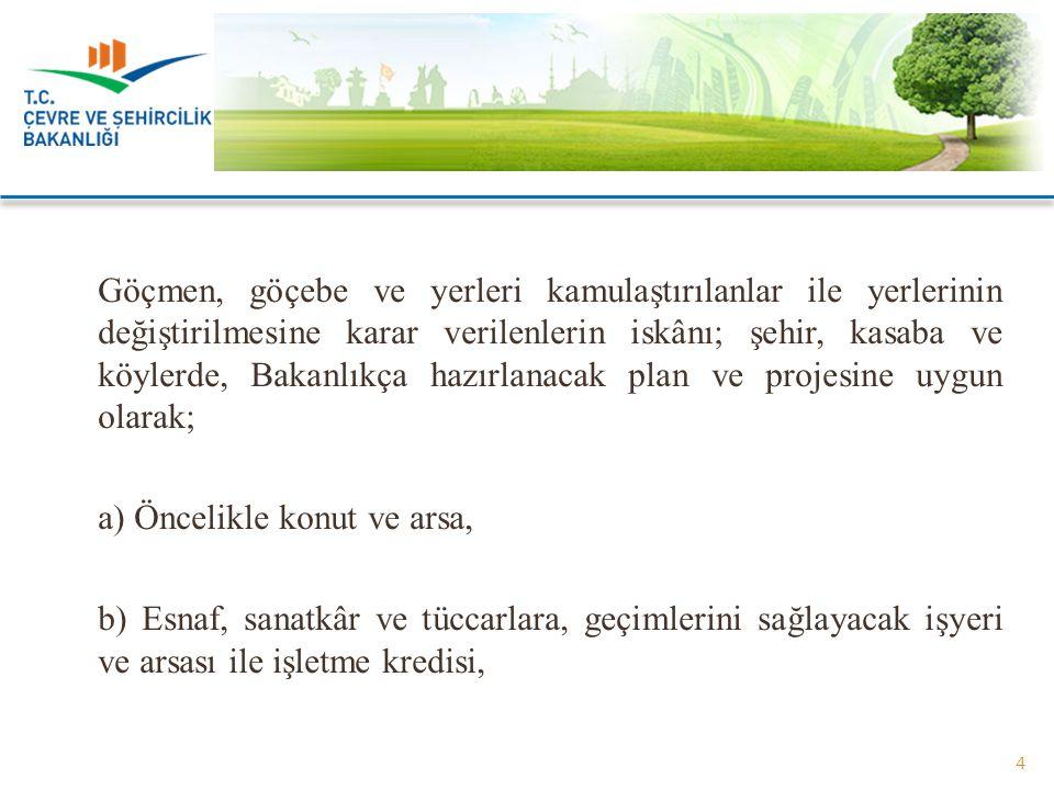 a)Planlı yerleşim alanından arsa alanlara, konut ve işletme binası yapımını desteklemek üzere Bakanlıkça belirlenecek miktarda kredi desteği sağlanabilir.