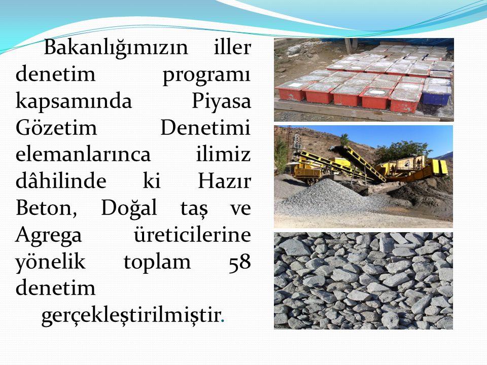 Bakanlığımızın iller denetim programı kapsamında Piyasa Gözetim Denetimi elemanlarınca ilimiz dâhilinde ki Hazır Beton, Doğal taş ve Agrega üreticilerine yönelik toplam 58 denetim gerçekleştirilmiştir.
