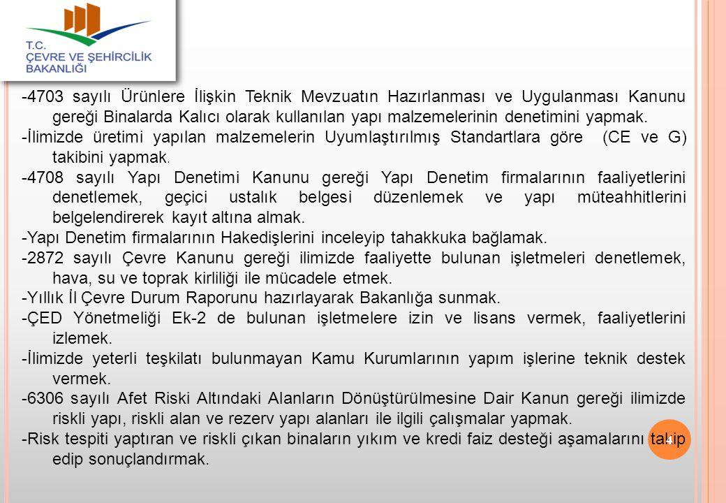 28.02.2013 gün ve 4020 Sayılı Bakanlık Makamı oluru ile Bayburt Çevre ve Şehircilik İl Müdürlüğü D tipi şemaya göre aşağıda belirtildiği şekilde teşkilatlanmıştır.