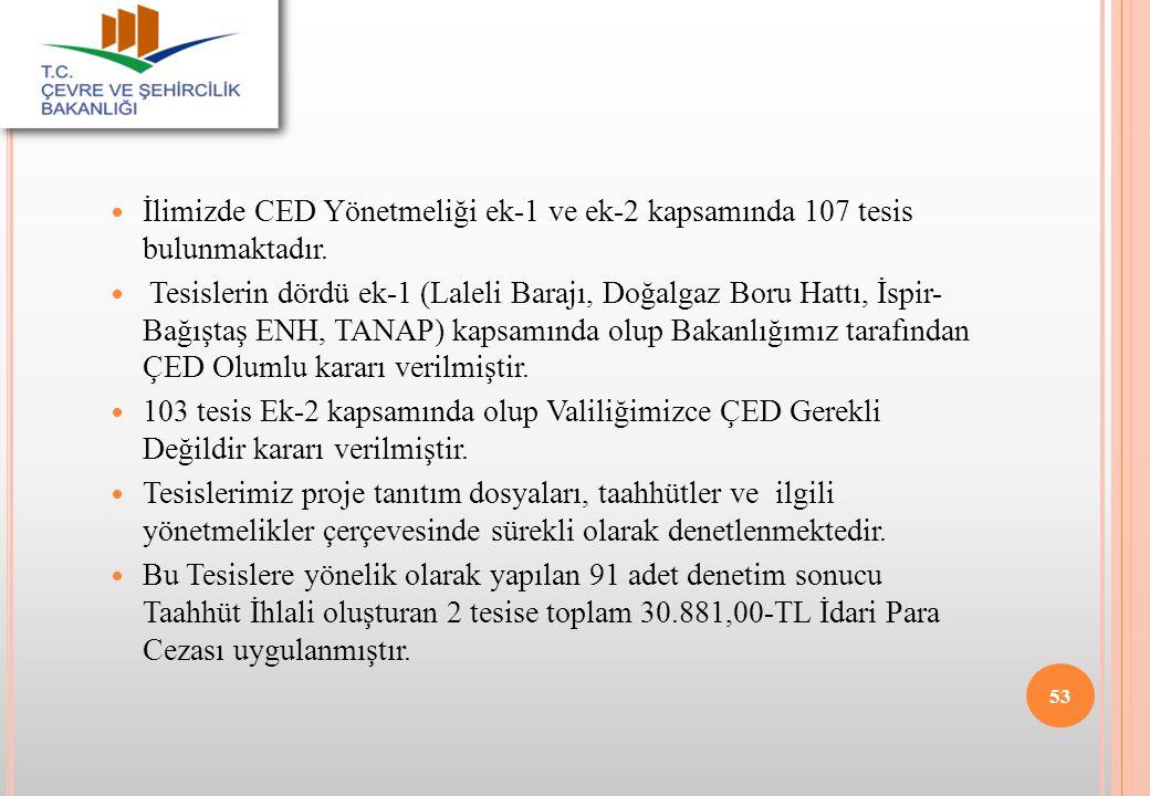 İlimizde CED Yönetmeliği ek-1 ve ek-2 kapsamında 107 tesis bulunmaktadır. Tesislerin dördü ek-1 (Laleli Barajı, Doğalgaz Boru Hattı, İspir- Bağıştaş E