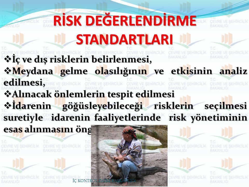 RİSK DEĞERLENDİRME STANDARTLARI  İç ve dış risklerin belirlenmesi,  Meydana gelme olasılığının ve etkisinin analiz edilmesi,  Alınacak önlemlerin t