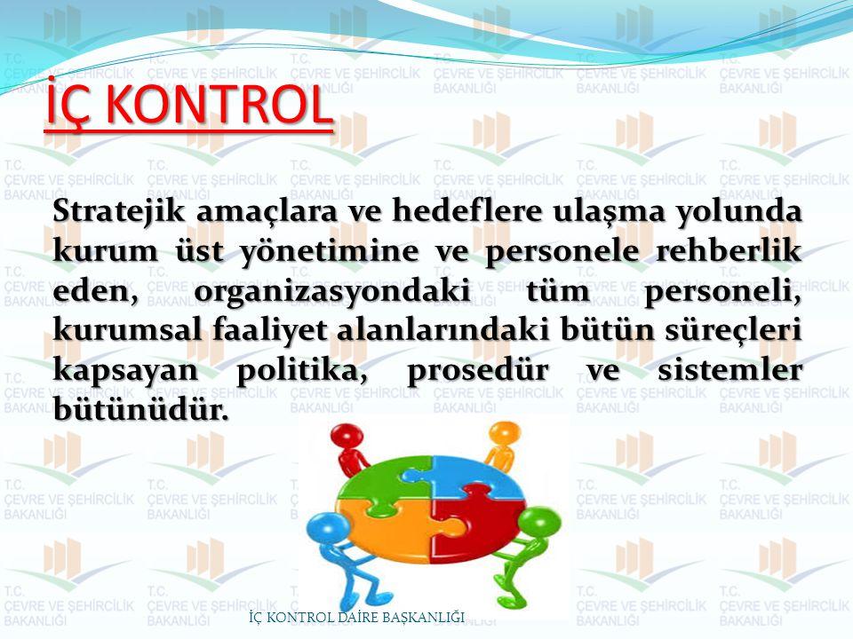 İÇ KONTROL Stratejik amaçlara ve hedeflere ulaşma yolunda kurum üst yönetimine ve personele rehberlik eden, organizasyondaki tüm personeli, kurumsal f