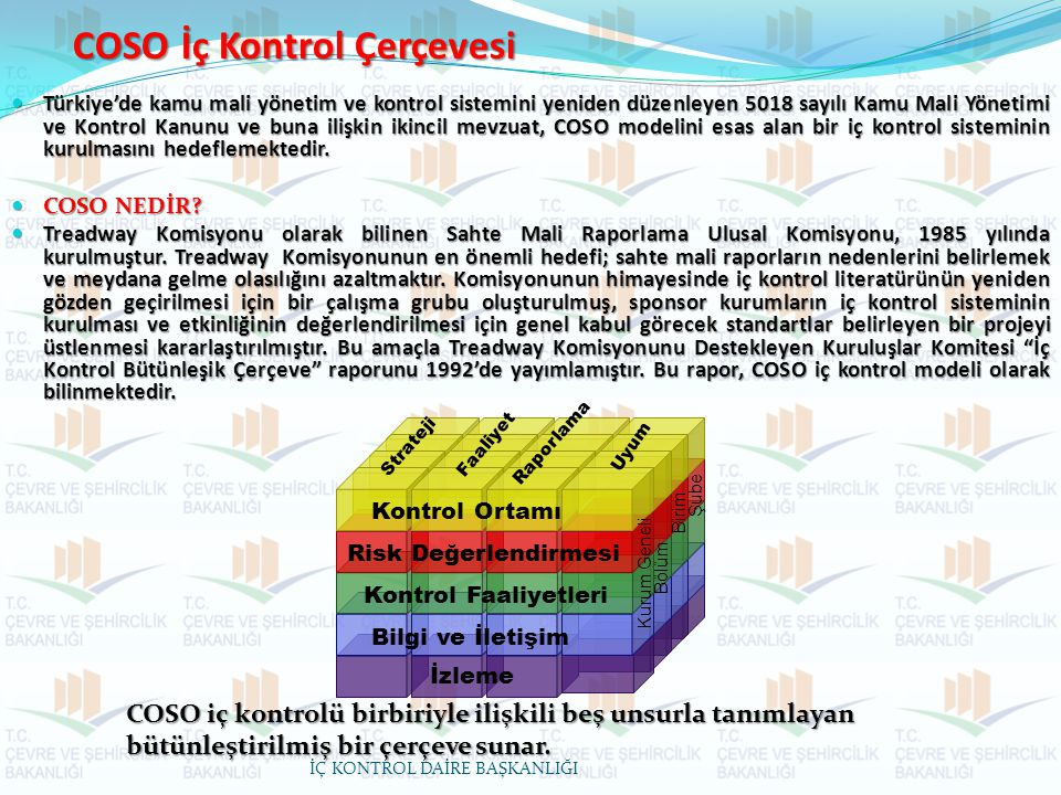 COSO İç Kontrol Çerçevesi Türkiye'de kamu mali yönetim ve kontrol sistemini yeniden düzenleyen 5018 sayılı Kamu Mali Yönetimi ve Kontrol Kanunu ve bun