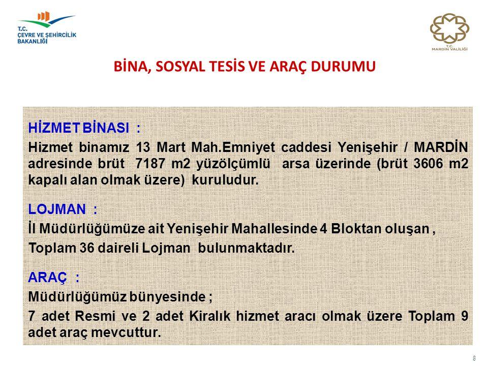 8 BİNA, SOSYAL TESİS VE ARAÇ DURUMU HİZMET BİNASI : Hizmet binamız 13 Mart Mah.Emniyet caddesi Yenişehir / MARDİN adresinde brüt 7187 m2 yüzölçümlü ar