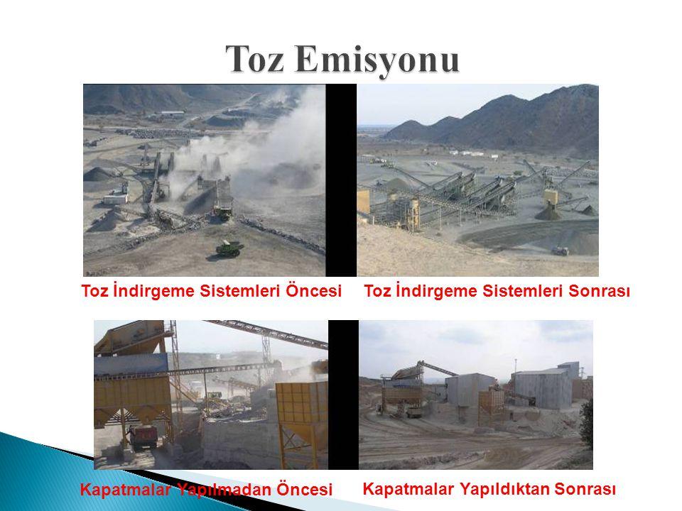 Toz İndirgeme Sistemleri ÖncesiToz İndirgeme Sistemleri Sonrası Kapatmalar Yapılmadan Öncesi Kapatmalar Yapıldıktan Sonrası