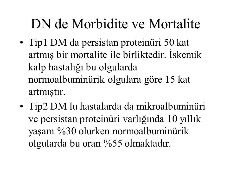 DN de Morbidite ve Mortalite Tip1 DM da persistan proteinüri 50 kat artmış bir mortalite ile birliktedir. İskemik kalp hastalığı bu olgularda normoalb