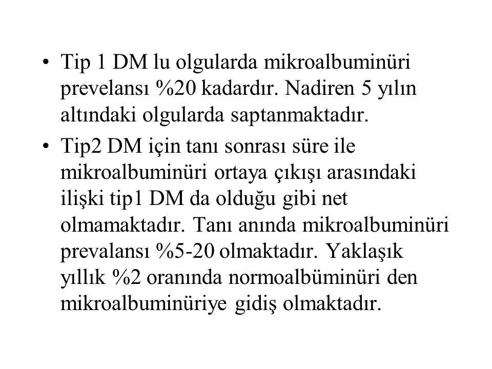 Tip 1 DM lu olgularda mikroalbuminüri prevelansı %20 kadardır. Nadiren 5 yılın altındaki olgularda saptanmaktadır. Tip2 DM için tanı sonrası süre ile