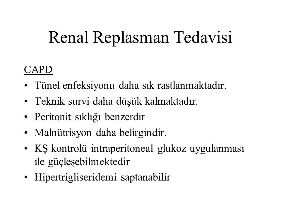Renal Replasman Tedavisi CAPD Tünel enfeksiyonu daha sık rastlanmaktadır. Teknik survi daha düşük kalmaktadır. Peritonit sıklığı benzerdir Malnütrisyo