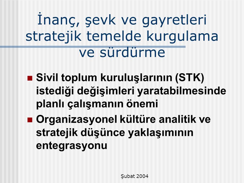 Şubat 2004 İnanç, şevk ve gayretleri stratejik temelde kurgulama ve sürdürme Sivil toplum kuruluşlarının (STK) istediği değişimleri yaratabilmesinde p