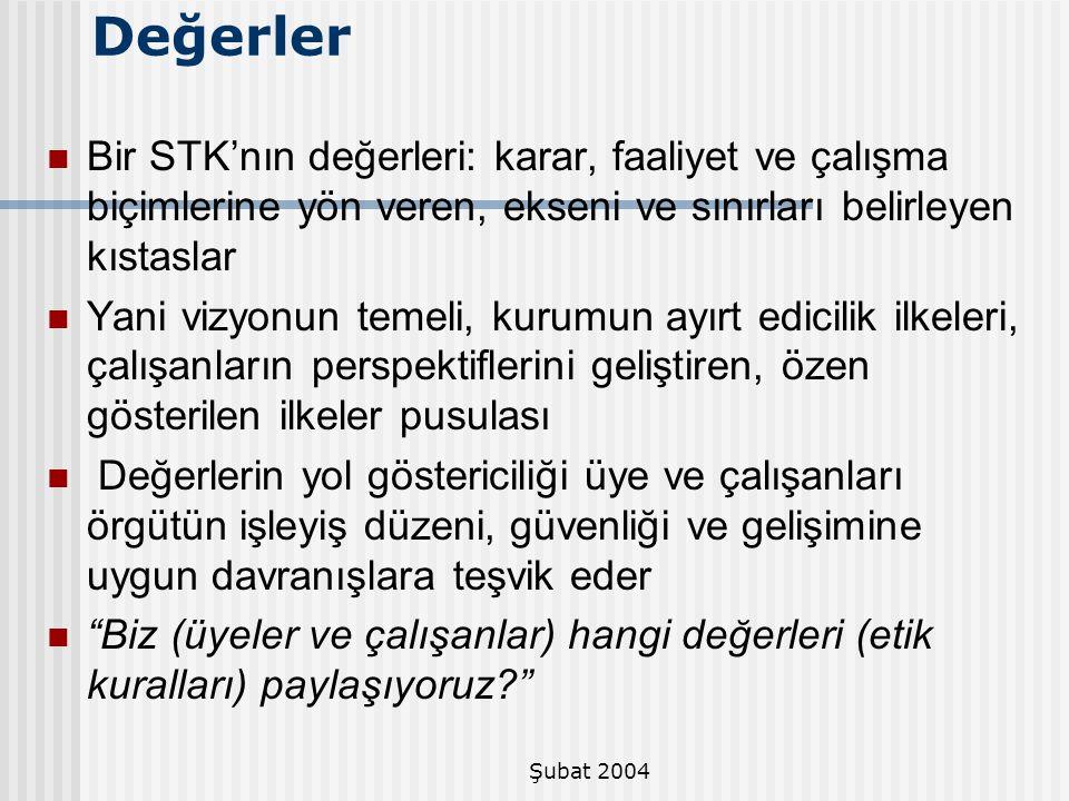 Şubat 2004 Değerler Bir STK'nın değerleri: karar, faaliyet ve çalışma biçimlerine yön veren, ekseni ve sınırları belirleyen kıstaslar Yani vizyonun te