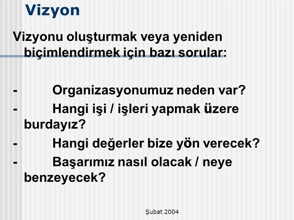 Şubat 2004 Vizyon Vizyonu oluşturmak veya yeniden biçimlendirmek için bazı sorular: - Organizasyonumuz neden var? - Hangi işi / işleri yapmak ü zere b