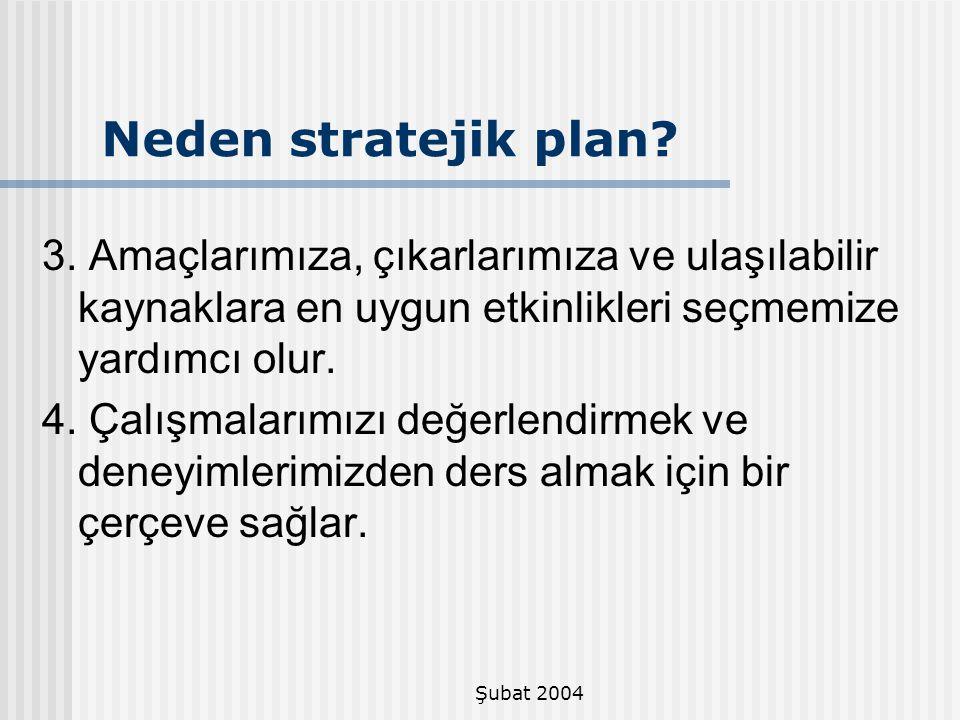 Şubat 2004 3. Amaçlarımıza, çıkarlarımıza ve ulaşılabilir kaynaklara en uygun etkinlikleri seçmemize yardımcı olur. 4. Çalışmalarımızı değerlendirmek