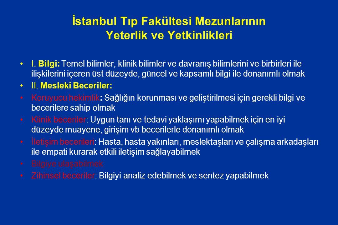 İstanbul Tıp Fakültesi Mezunlarının Yeterlik ve Yetkinlikleri I. Bilgi: Temel bilimler, klinik bilimler ve davranış bilimlerini ve birbirleri ile iliş