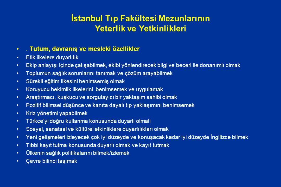İstanbul Tıp Fakültesi Mezunlarının Yeterlik ve Yetkinlikleri. Tutum, davranış ve mesleki özellikler Etik ilkelere duyarlılık Ekip anlayışı içinde çal