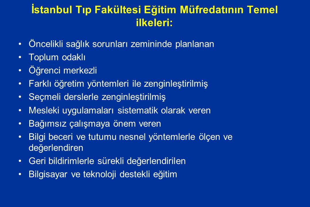 İstanbul Tıp Fakültesi Eğitim Müfredatının Temel ilkeleri: Öncelikli sağlık sorunları zemininde planlanan Toplum odaklı Öğrenci merkezli Farklı öğreti
