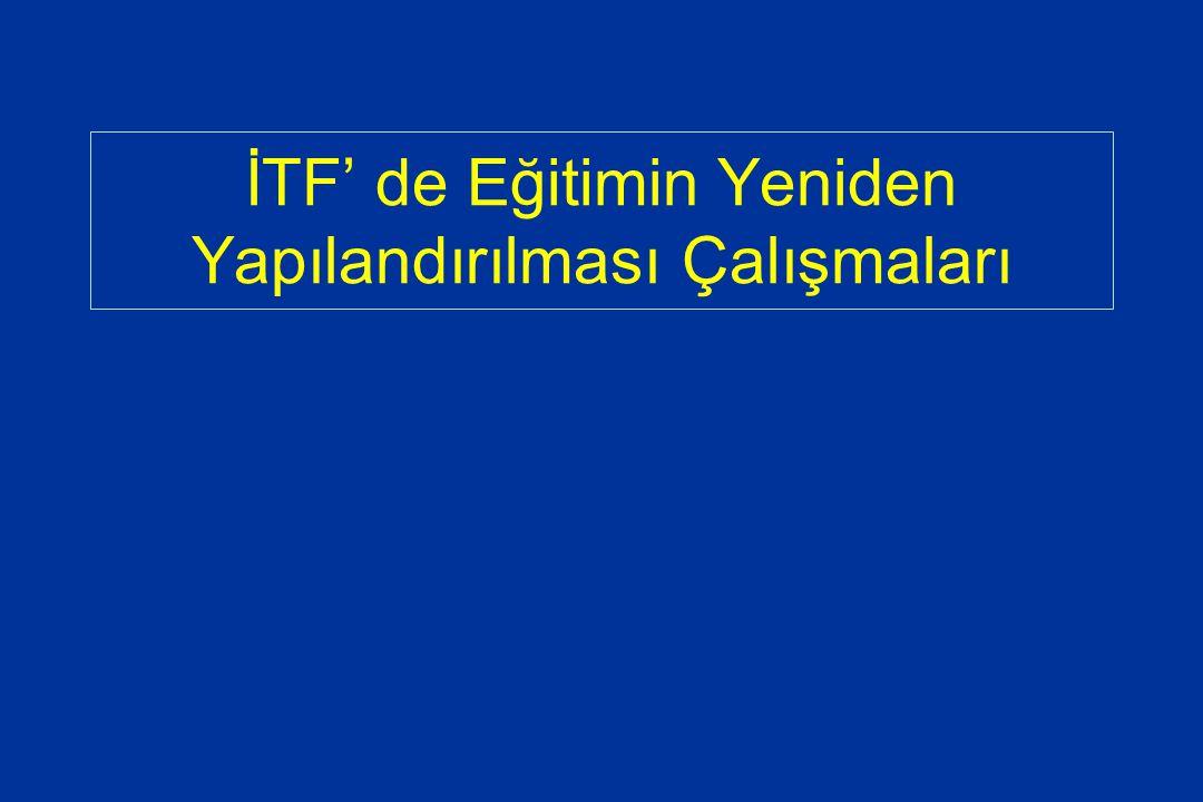 Amaç İTF'deki Eğitim Sürecinin ulusal ve uluslar arası temeller çerçevesinde ele alınması ve güncel yaklaşımlar doğrultusunda yeniden düzenlenmesi