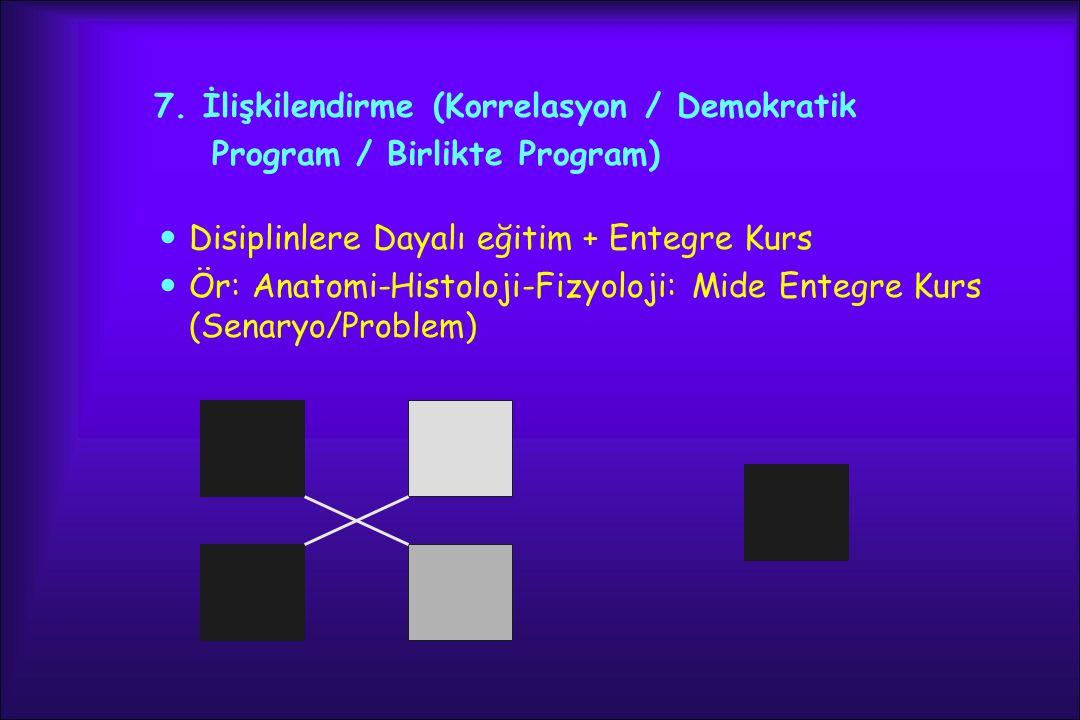 Disiplinlere Dayalı eğitim + Entegre Kurs Ör: Anatomi-Histoloji-Fizyoloji: Mide Entegre Kurs (Senaryo/Problem) 7. İlişkilendirme (Korrelasyon / Demokr