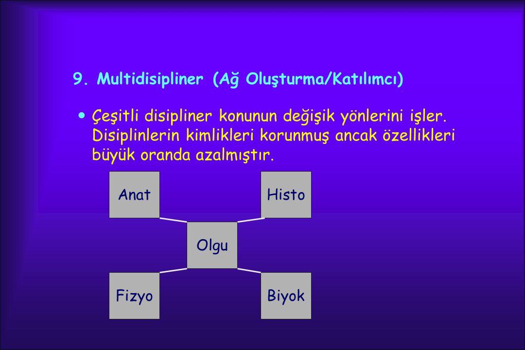 9. Multidisipliner (Ağ Oluşturma/Katılımcı) Çeşitli disipliner konunun değişik yönlerini işler. Disiplinlerin kimlikleri korunmuş ancak özellikleri bü