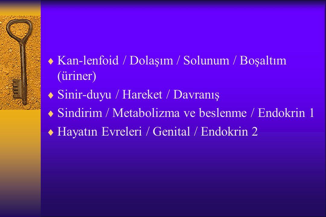 Kan-lenfoid / Dolaşım / Solunum / Boşaltım (üriner)  Sinir-duyu / Hareket / Davranış  Sindirim / Metabolizma ve beslenme / Endokrin 1  Hayatın Ev