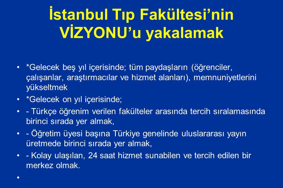 İstanbul Tıp Fakültesi'nin VİZYONU'u yakalamak *Gelecek beş yıl içerisinde; tüm paydaşların (öğrenciler, çalışanlar, araştırmacılar ve hizmet alanları
