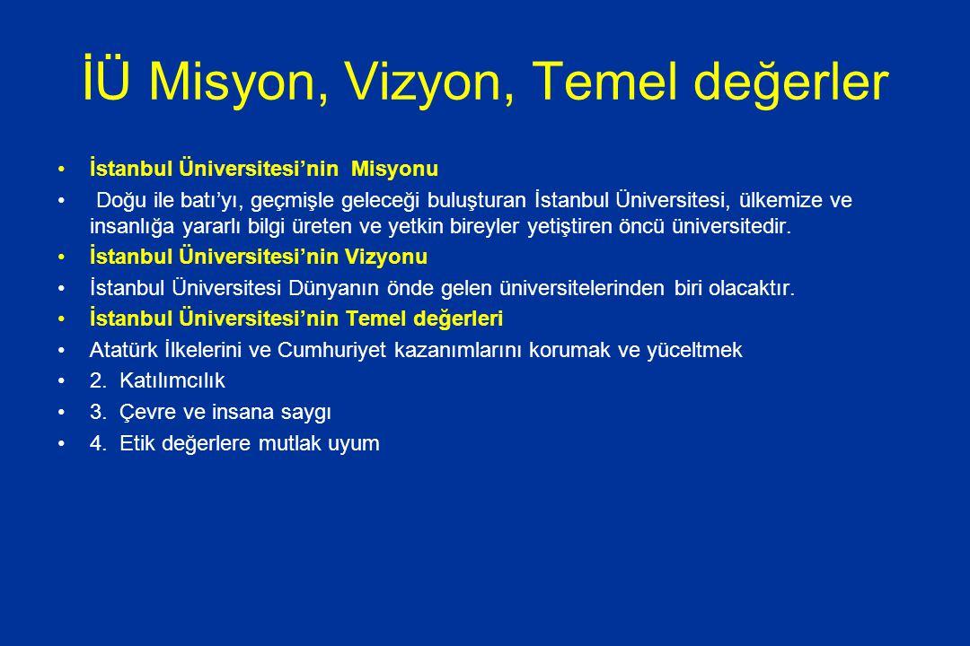 İÜ Misyon, Vizyon, Temel değerler İstanbul Üniversitesi'nin Misyonu Doğu ile batı'yı, geçmişle geleceği buluşturan İstanbul Üniversitesi, ülkemize ve