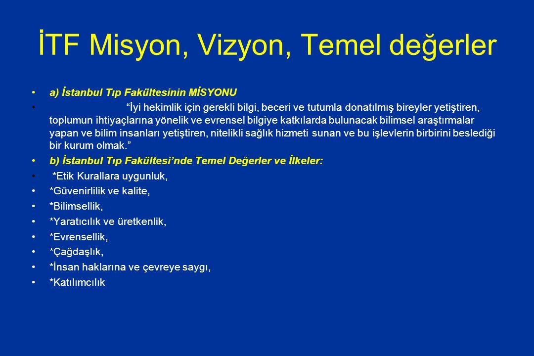 """İTF Misyon, Vizyon, Temel değerler a) İstanbul Tıp Fakültesinin MİSYONU """"İyi hekimlik için gerekli bilgi, beceri ve tutumla donatılmış bireyler yetişt"""