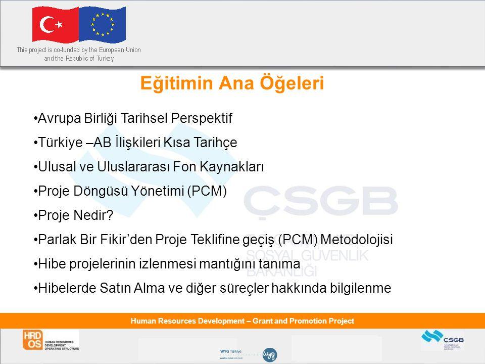 Human Resources Development – Grant and Promotion Project Avrupa Birliği ve Türkiye İlişkileri  Adaylık Döneminde Türkiye'ye Sağlanan Mali Yardımlar (2000 - 2006) 2000-2006 yılları arasını kapsayan süreçte Avrupa Birliği tarafından Türkiye'ye toplamda 2.185.500.000 € hibe ve kredi olanağı sağlanmıştır.