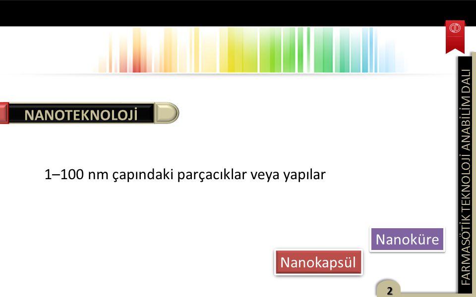 FARMASÖTİK TEKNOLOJİ ANABİLİM DALI 2NANOTEKNOLOJİ 1–100 nm çapındaki parçacıklar veya yapılar Nanokapsül Nanoküre