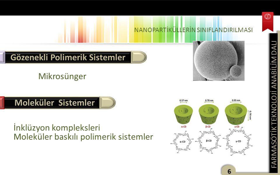 FARMASÖTİK TEKNOLOJİ ANABİLİM DALI 6 Mikrosünger Gözenekli Polimerik Sistemler Moleküler Sistemler İnklüzyon kompleksleri Moleküler baskılı polimerik