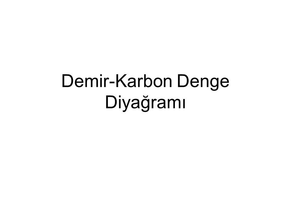 Demir-kabon denge diyağramı FERRİT(  - Fe) Kübik hacim merkezlidir.