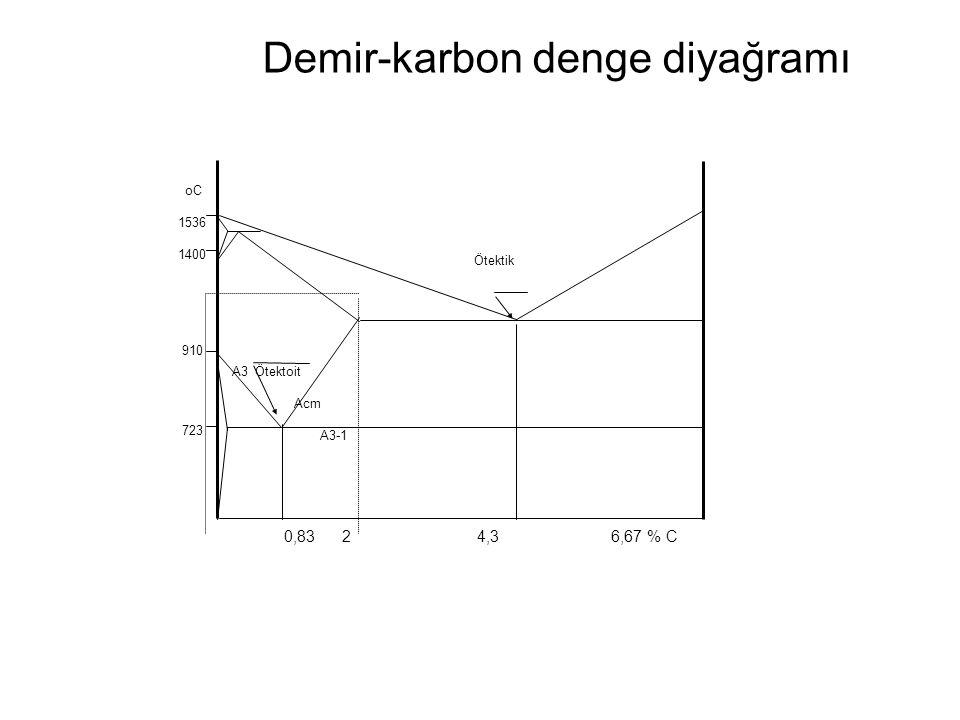 Demir-karbon denge diyağramı 0,83 2 4,3 6,67 % C Ötektik oC 1536 1400 910 723 A3 Ötektoit Acm A3-1