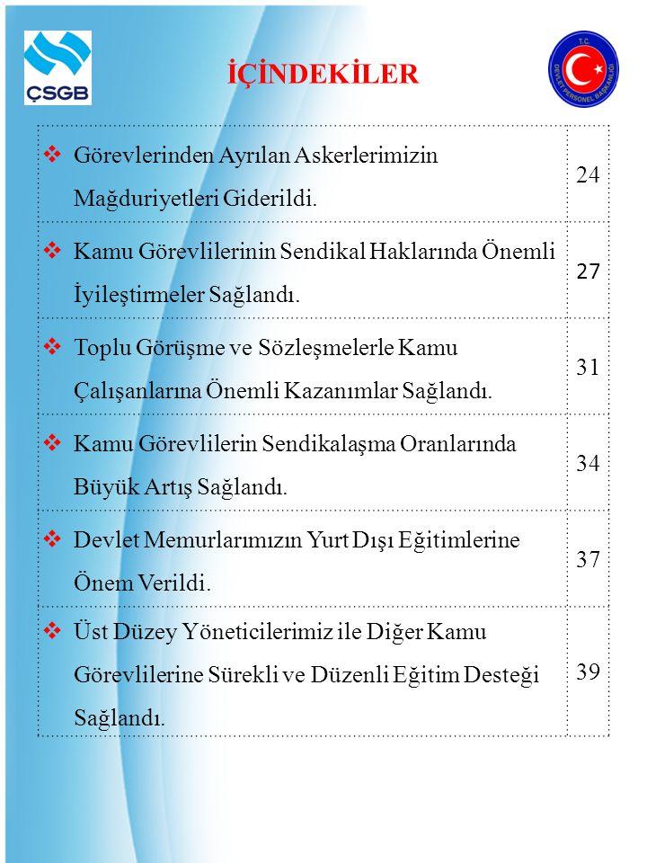 Devlet Personel Başkanlığı İzmir cad.