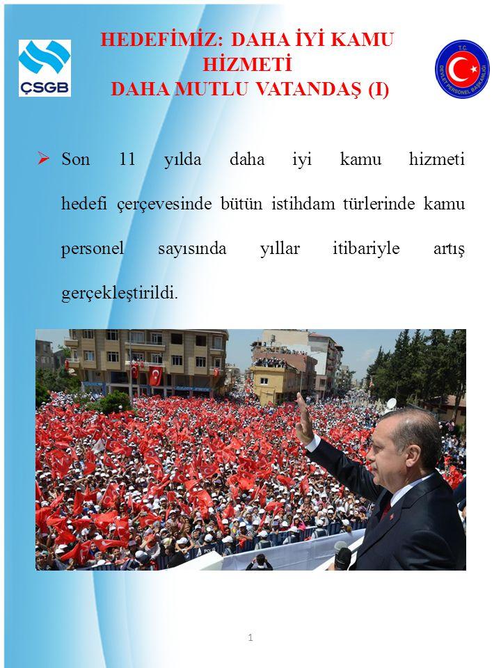 TOPLU GÖRÜŞME VE SÖZLEŞMELERLE KAMU ÇALIŞANLARINA ÖNEMLİ KAZANIMLAR SAĞLANDI (II)  Hizmet tahsisli kamu konutlarının kapsamı genişletildi.