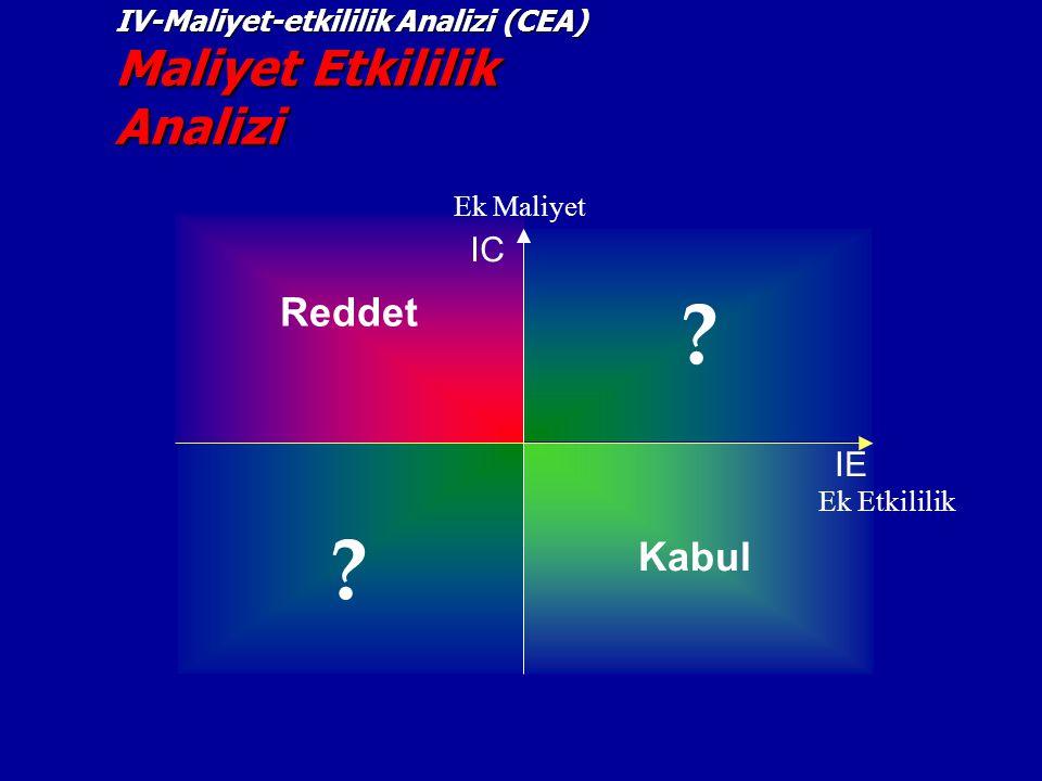 Reddet ? ? Kabul IV-Maliyet-etkililik Analizi (CEA) Maliyet Etkililik Analizi IC IE Ek Etkililik Ek Maliyet