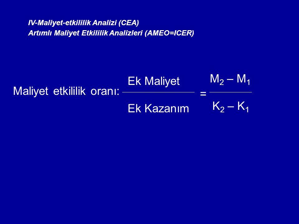 IV-Maliyet-etkililik Analizi (CEA) Artımlı Maliyet Etkililik Analizleri (AMEO=ICER) Maliyet etkililik oranı: Ek Kazanım Ek Maliyet M 2 – M 1 K 2 – K 1 =