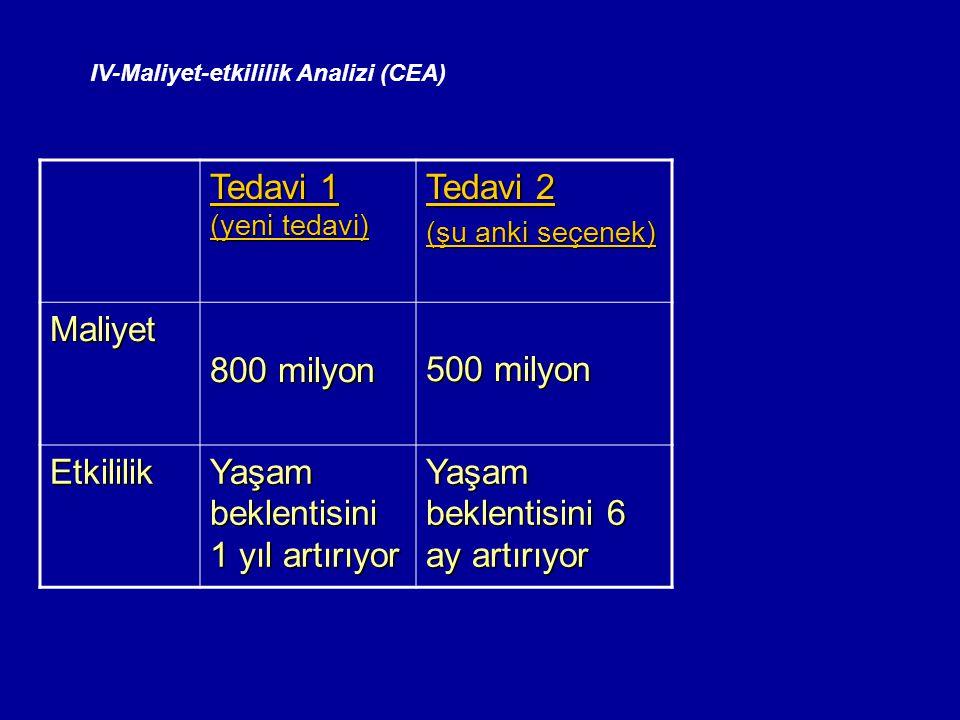 IV-Maliyet-etkililik Analizi (CEA) Tedavi 1 (yeni tedavi) Tedavi 2 (şu anki seçenek) Maliyet 800 milyon 500 milyon Etkililik Yaşam beklentisini 1 yıl