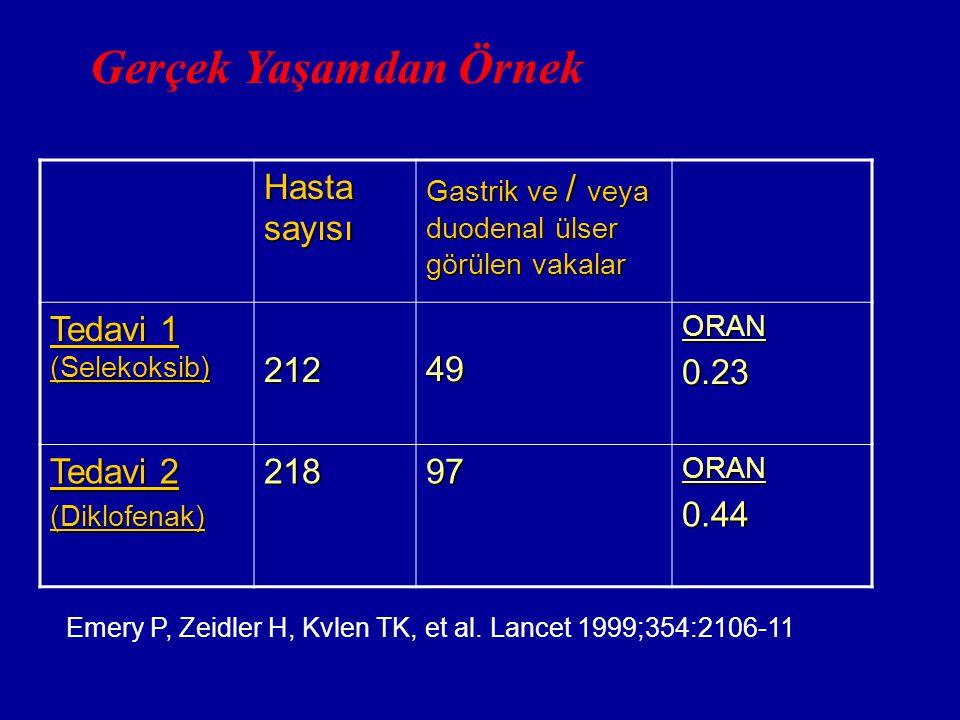Gerçek Yaşamdan Örnek Hasta sayısı Gastrik ve / veya duodenal ülser görülen vakalar Tedavi 1 (Selekoksib)21249ORAN0.23 Tedavi 2 (Diklofenak)21897ORAN0.44 Emery P, Zeidler H, Kvlen TK, et al.
