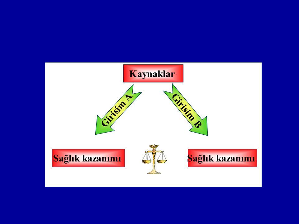 ÖNERİ OLARAK; Türk Mahkemelerinde, İş Göremezlik hesaplamaları Sosyal Sigortalar Sağlık Tüzüğüne ekli Sakatlık Baremlerine ilişkin cetveller aracılığıyla hesaplanıyor.