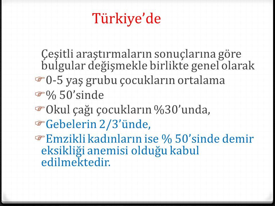 Türkiye'de Çeşitli araştırmaların sonuçlarına göre bulgular değişmekle birlikte genel olarak  0-5 yaş grubu çocukların ortalama  % 50'sinde  Okul çağı çocukların %30'unda,  Gebelerin 2/3'ünde,  Emzikli kadınların ise % 50'sinde demir eksikliği anemisi olduğu kabul edilmektedir.