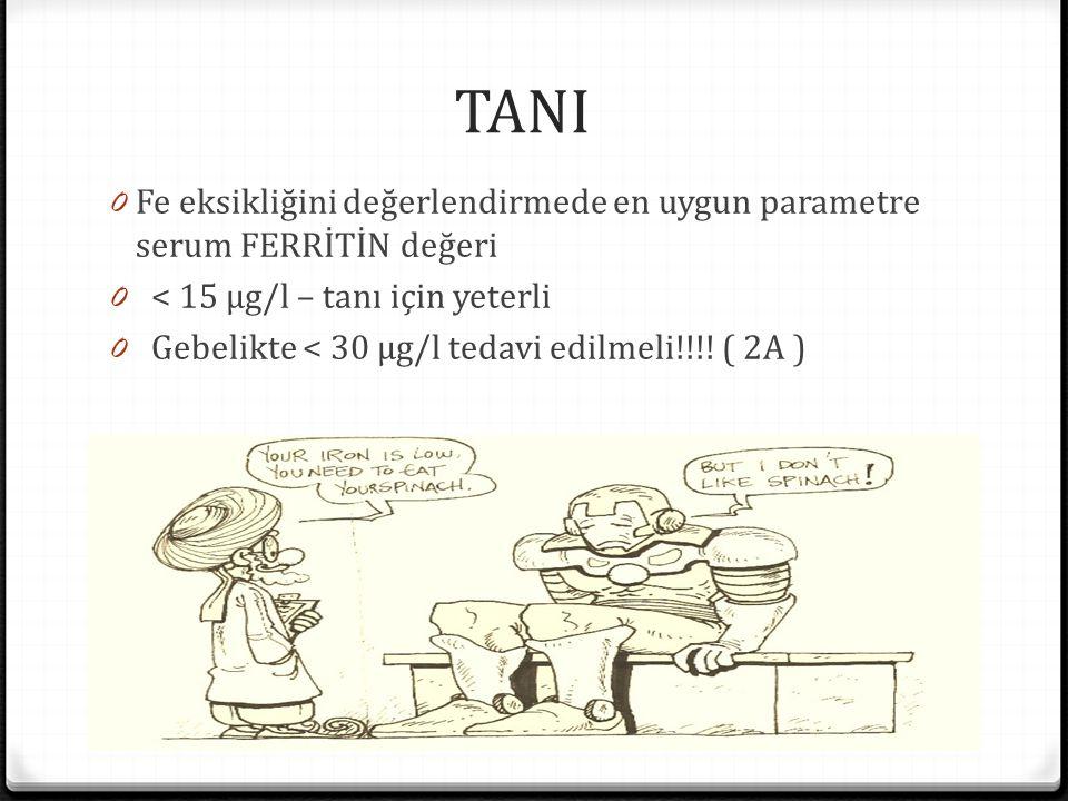 TANI 0 Fe eksikliğini değerlendirmede en uygun parametre serum FERRİTİN değeri 0 < 15 µg/l – tanı için yeterli 0 Gebelikte < 30 µg/l tedavi edilmeli!!