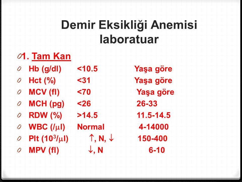 Demir Eksikliği Anemisi laboratuar 0 1. Tam Kan 0 Hb (g/dl)<10.5 Yaşa göre 0 Hct (%)<31 Yaşa göre 0 MCV (fl)<70 Yaşa göre 0 MCH (pg)<26 26-33 0 RDW (%