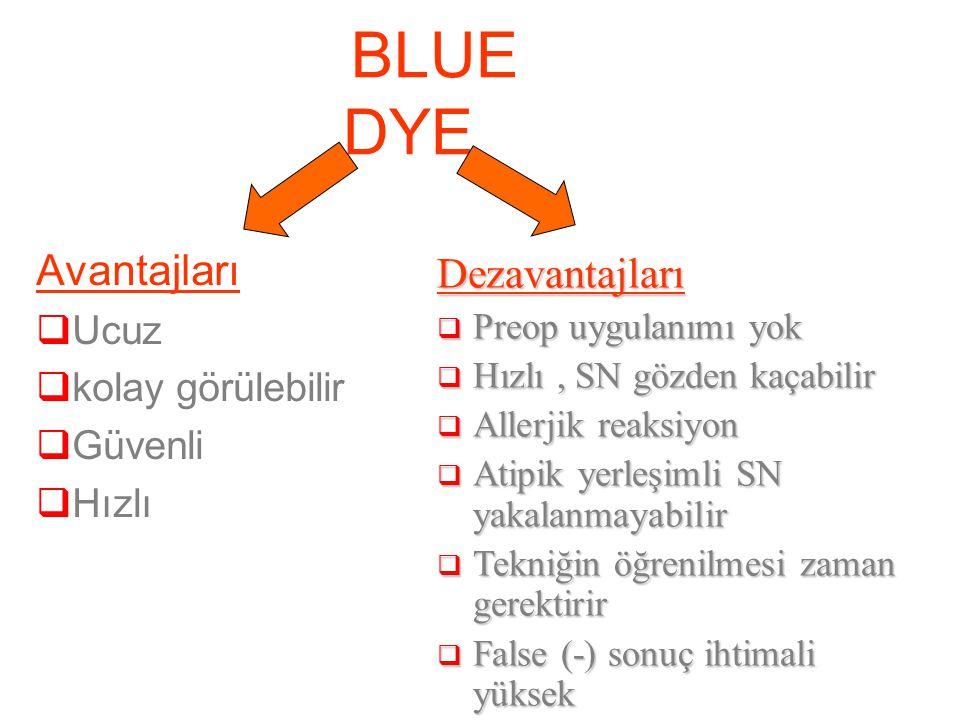 BLUE DYE Avantajları  Ucuz  kolay görülebilir  Güvenli  Hızlı Dezavantajları  Preop uygulanımı yok  Hızlı, SN gözden kaçabilir  Allerjik reaksiyon  Atipik yerleşimli SN yakalanmayabilir  Tekniğin öğrenilmesi zaman gerektirir  False (-) sonuç ihtimali yüksek