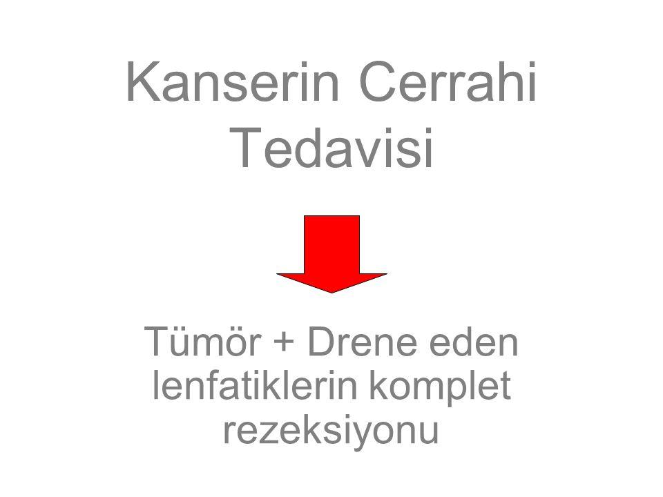 Kanserin Cerrahi Tedavisi Tümör + Drene eden lenfatiklerin komplet rezeksiyonu